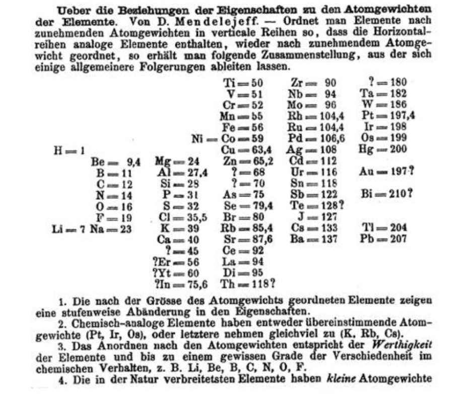 Рисунок 1: The world's first view of Mendeleev's Periodic Table – an extract from Zeitschrift fϋr Chemie, 1869.